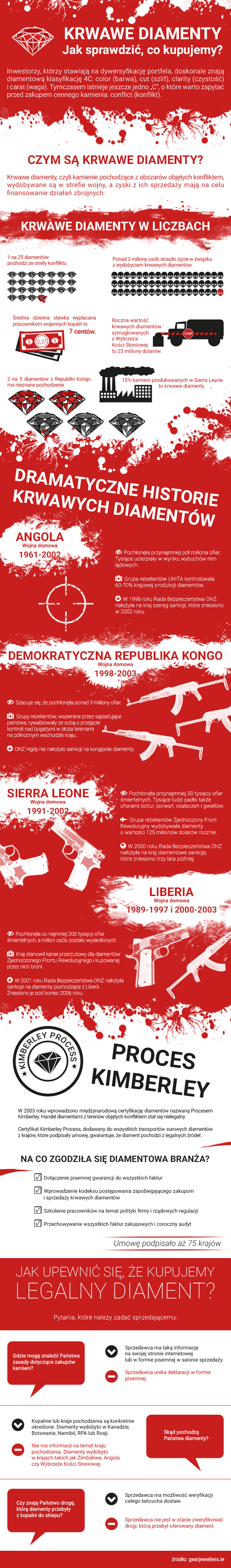 konflikt-infografika-v4