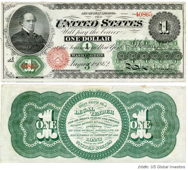 us-one-dollar